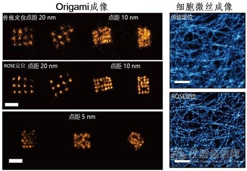 分子尺度分辨率光学成像.jpg