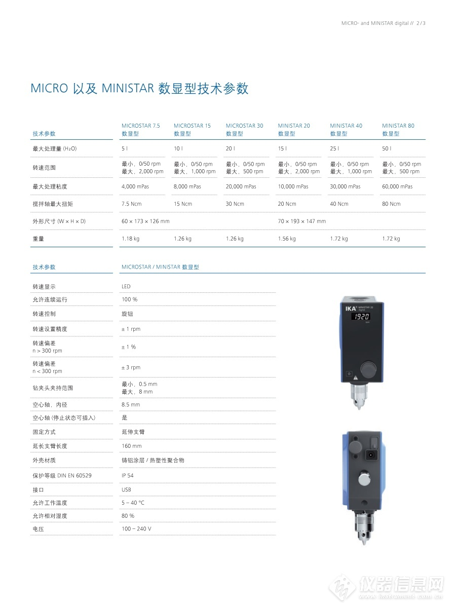 20181017_MicroMinistar digital_Flyer_IWG_CN_websingle_页面_3.png