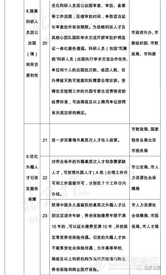 """北京变更仪器政采 12新政落实""""扩大科研自主权"""" (3).jpg"""