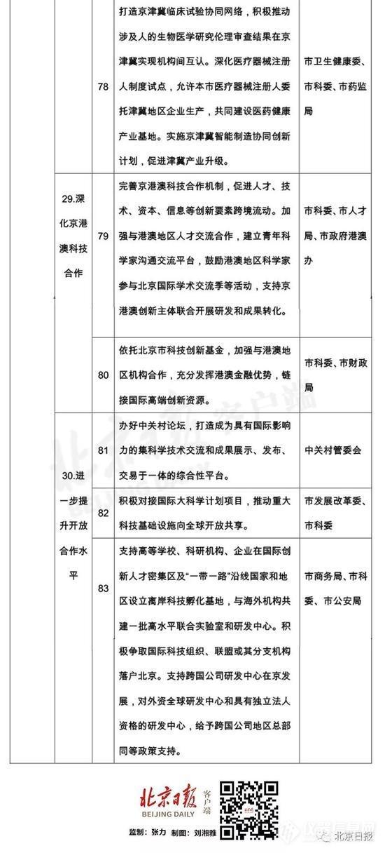 """北京变更仪器政采 12新政落实""""扩大科研自主权"""" (13).jpg"""