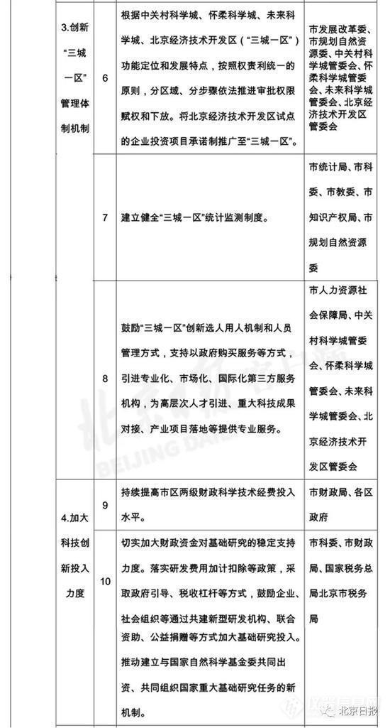 """北京变更仪器政采 12新政落实""""扩大科研自主权"""" (2).jpg"""