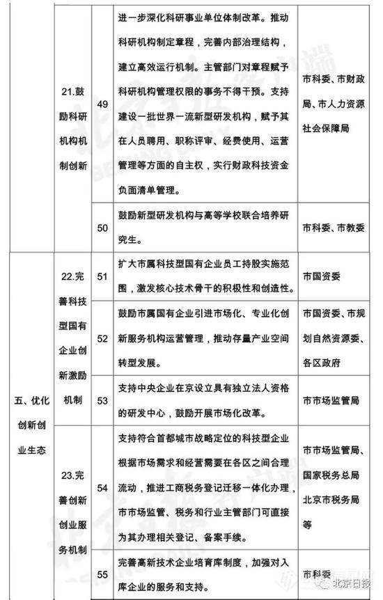 """北京变更仪器政采 12新政落实""""扩大科研自主权"""" (10).jpg"""