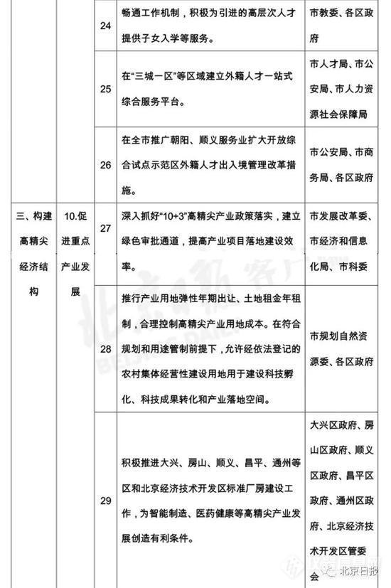 """北京变更仪器政采 12新政落实""""扩大科研自主权"""" (5).jpg"""