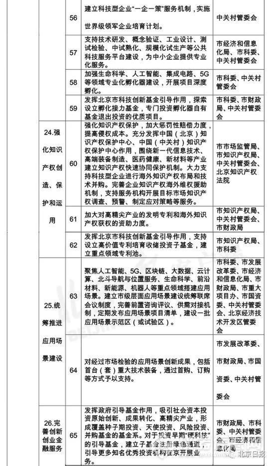 """北京变更仪器政采 12新政落实""""扩大科研自主权"""" (11).jpg"""