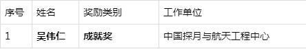 2019年何梁何利奖-1.jpg