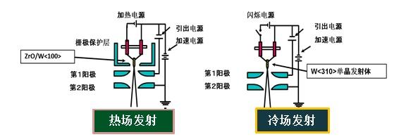 电子枪与电磁透镜的另类解析5.png