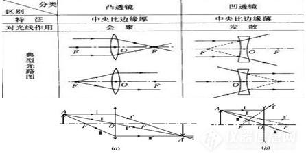 电子枪与电磁透镜的另类解析7.png