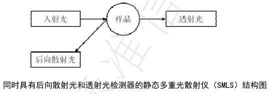 两类仪器设备写入中国颗粒学会新标准.c.jpg