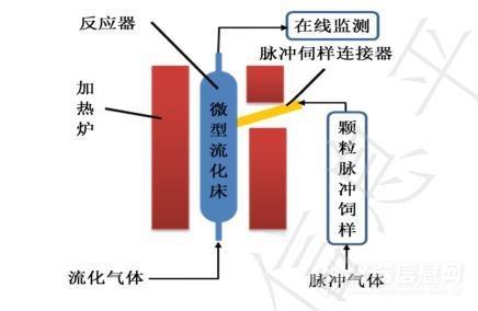两类仪器设备写入中国颗粒学会新标准.d.jpg