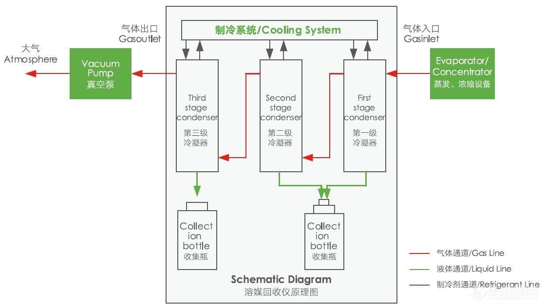 溶媒回收系统原理图.jpg