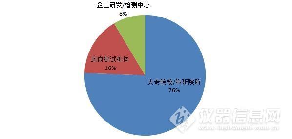 2019年激光粒度�x中�吮P�c ���a占比返降至27% 5.jpg