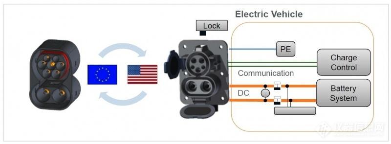欧标电动车联合充电系统(CCS标准)概述 (13)