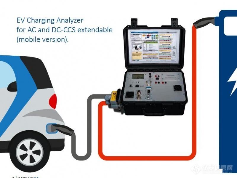 欧标电动车联合充电系统(CCS标准)概述 (1)