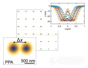 slider-nf-explore-molecules.PNG