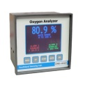 southland 百分比氧氣分析儀 OMD-401D