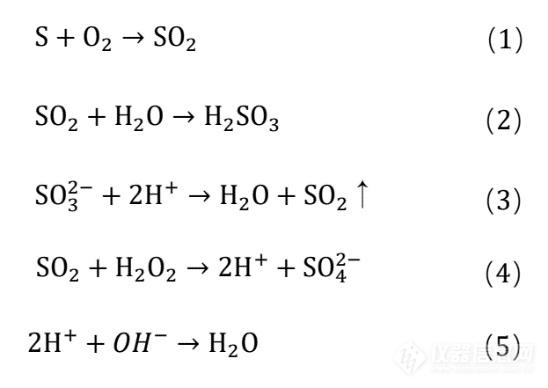 化學方程式.png
