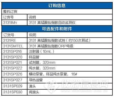 3131 高锰酸盐指数自动监测仪订购信息.JPG