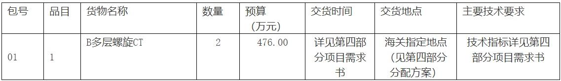 海关仪器采购6.png