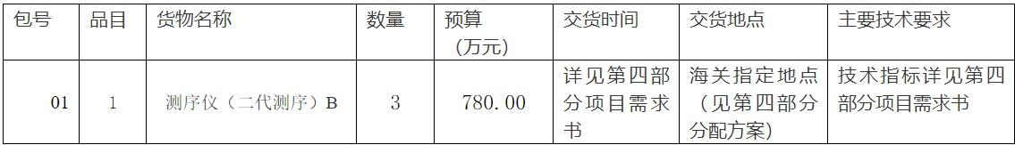 海关仪器采购3.png