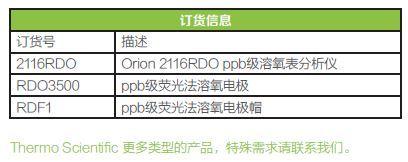 2116RDO ppb级溶氧表订购信息.JPG