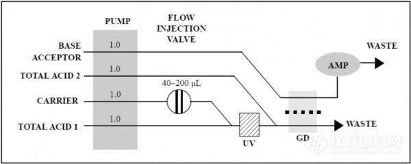 全寬電壓輸入2F94-294