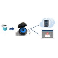 液氮罐温度监测系统