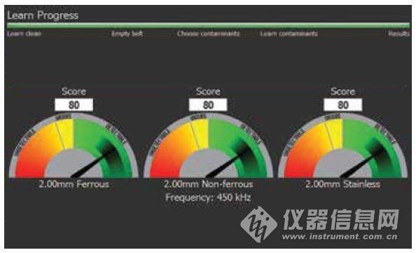 Thermo Scientific Sentinel 1000 选频扫描金属探测器视觉图形计分算法.JPG