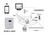 微環境PM2.5監測儀