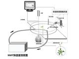 NMT自动灌流系统