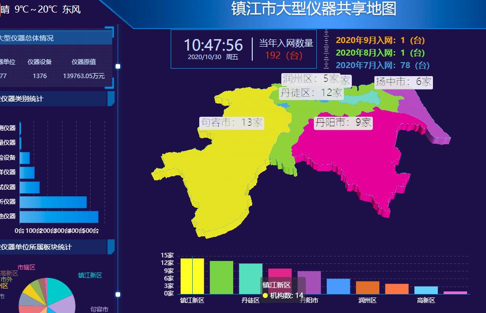 江苏上线科学仪器资源地图 企业一键检索原值13亿仪器服务