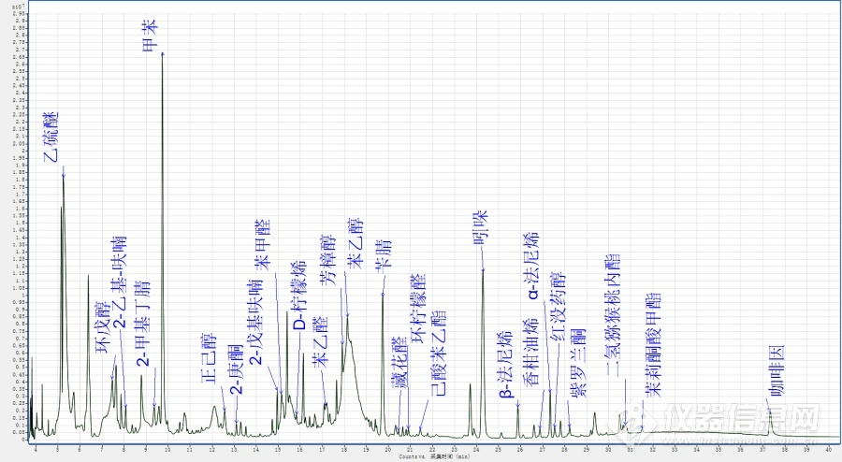 铁观音干茶中挥发性香味物质谱图.png