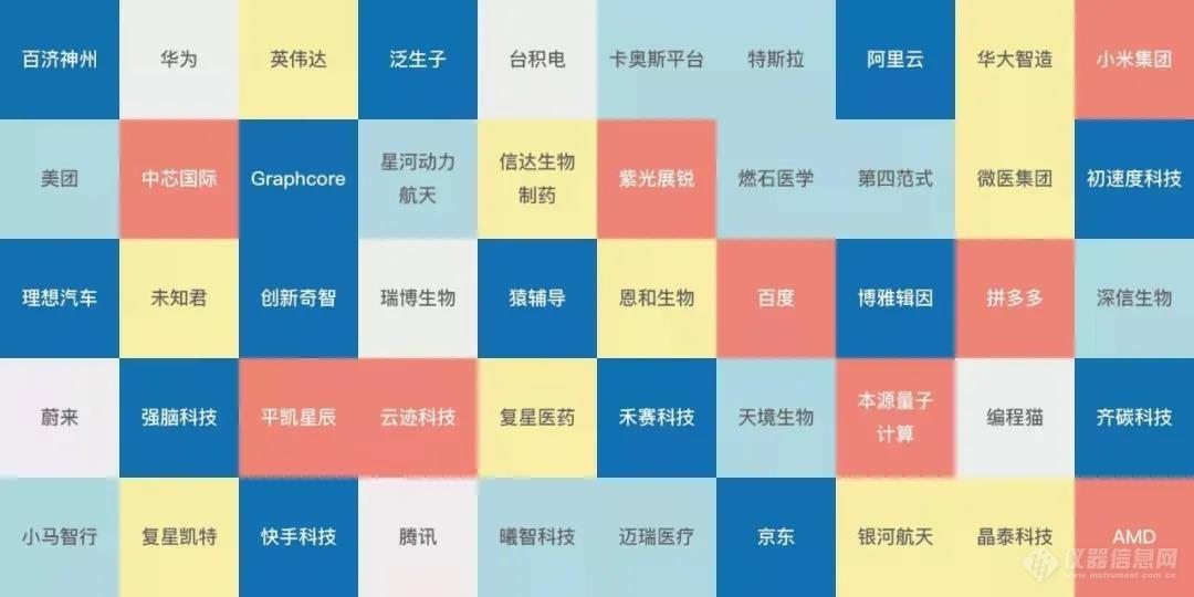 """""""50家聪明公司""""榜单.jpg"""