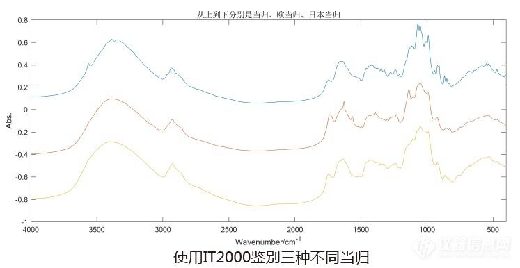 6 IT2000 中药红外分析仪-药品检测图.png