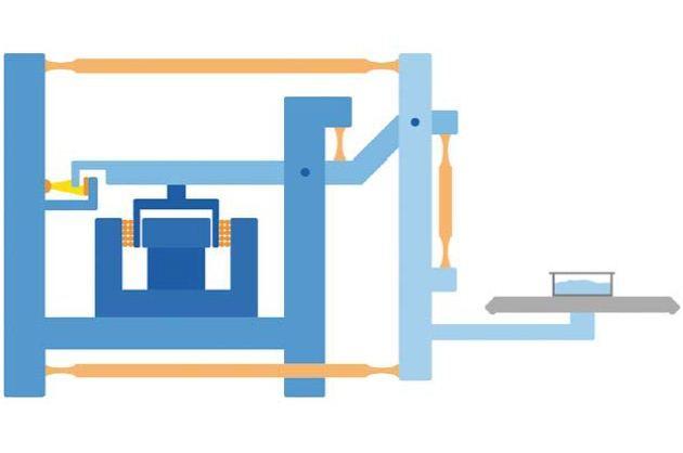 TGA/DSC1 热重及同步热分析仪 内部构造