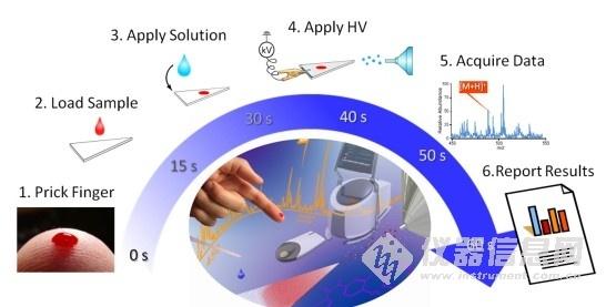 原极针的工作原理_其工作原理是:   1)当光耦原边有控制电路的驱动脉冲电流流过时,光耦导通,使q1的基极电位迅速上升,导致d2导通,功率管的栅极电压上升