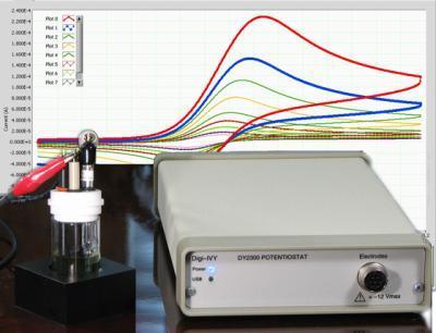 DY2300系列双恒电位仪