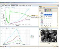 梅特勒-托利多 FBRM和PVM在线颗粒度仪应用软件