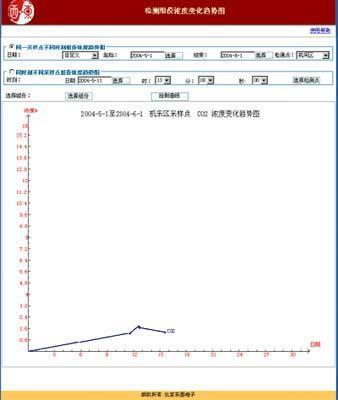 A5085e煤矿安全色谱信息管理系统