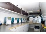 GRABNER 车载燃油分析实验室 Mobile LAB