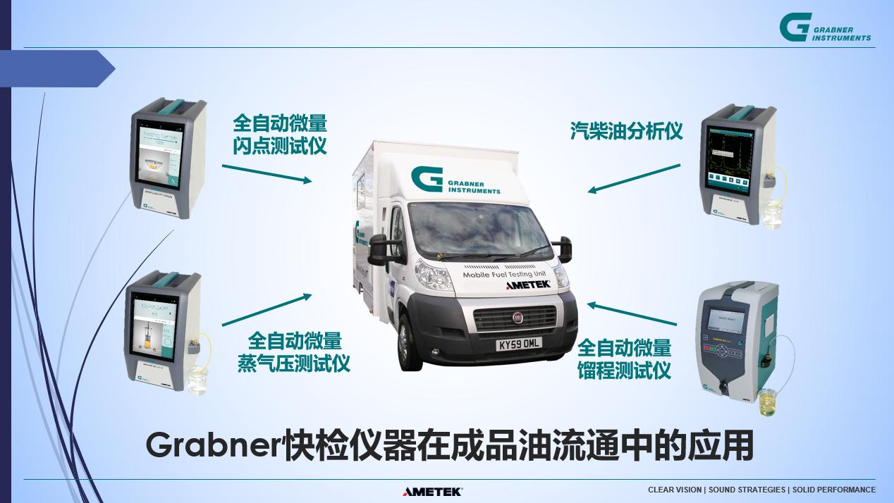 Grabner快检仪器在成品油流通中的应用